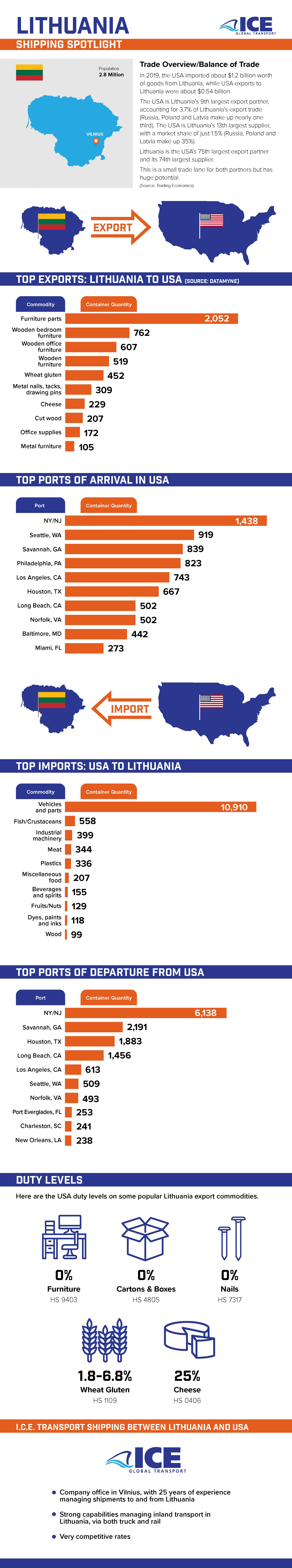 Lithuania-Spotlight-crop